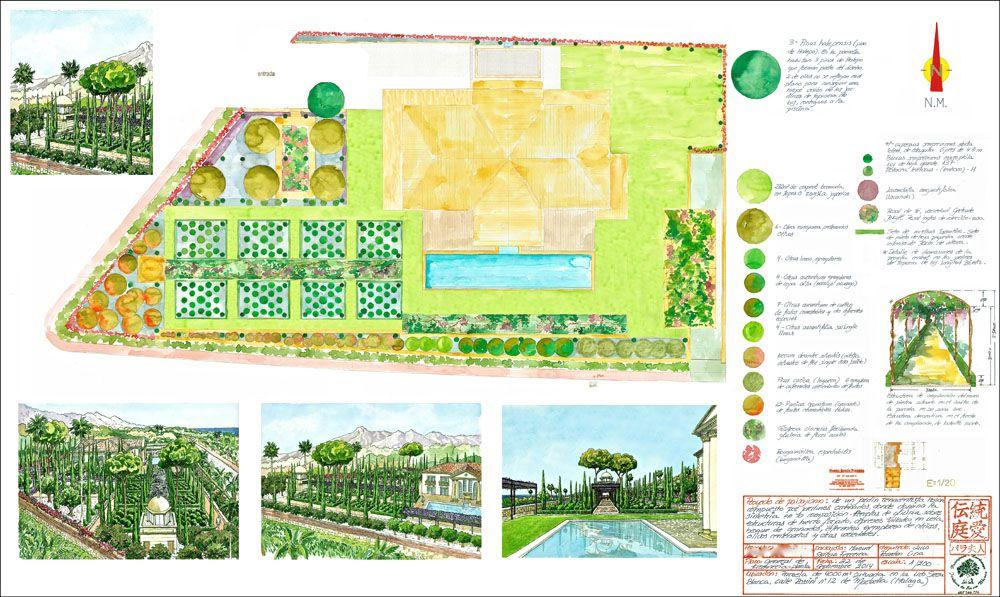 Proyecto de paisajismo y jardiner a en la casa la solera for Proyecto jardineria