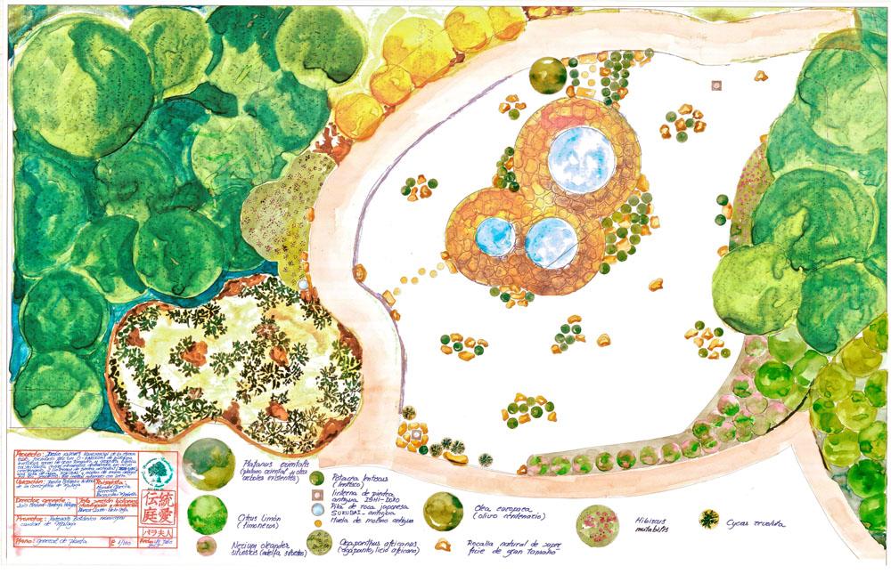 Plantas de jardin for Plantas de un jardin botanico