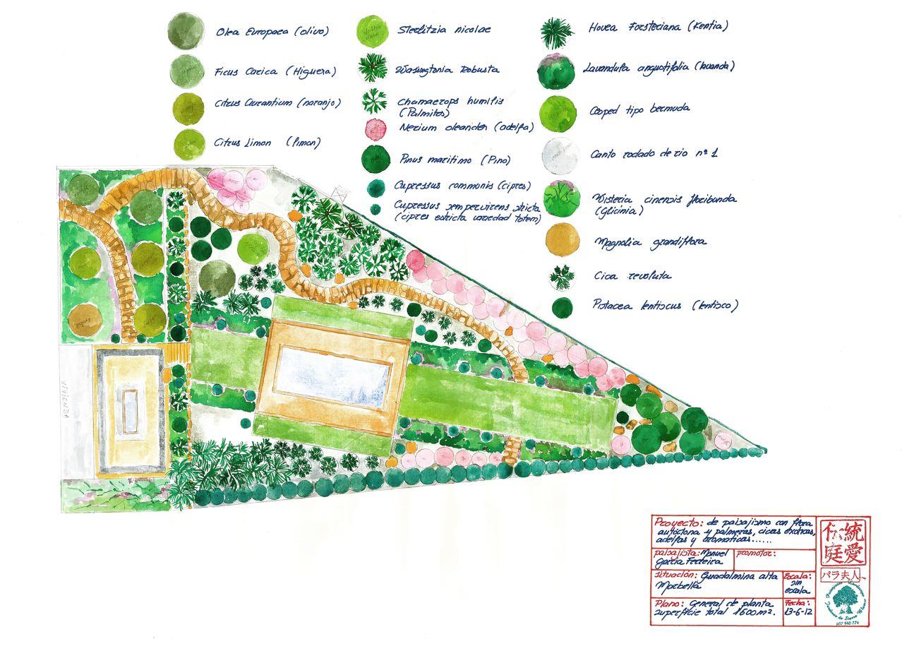 Royal park green spa paisajistas marbella for Planos de jardines