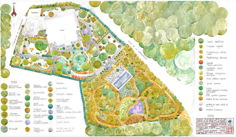 Jardines de la huella paisajistas marbella for Proyectos de jardines