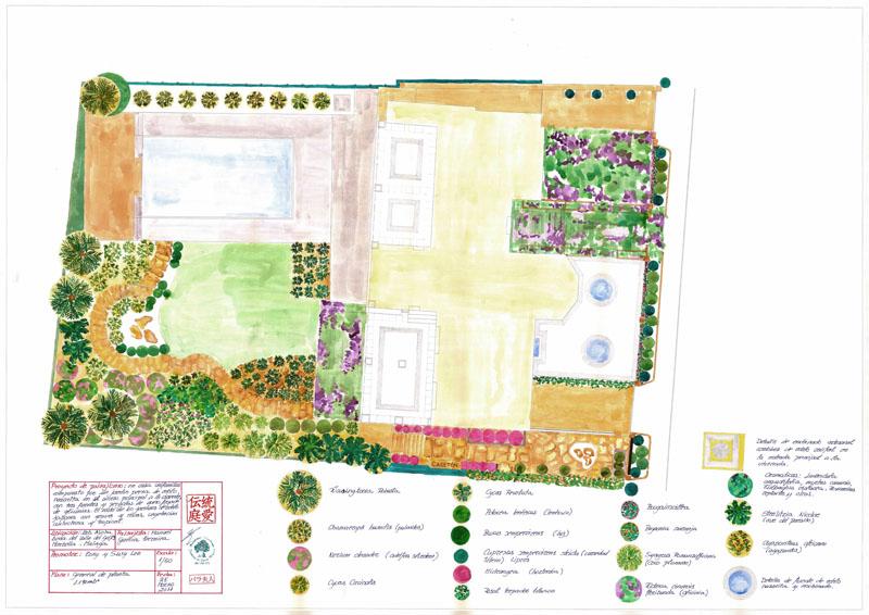 Casa jazm n paisajistas marbella for Proyecto de jardineria